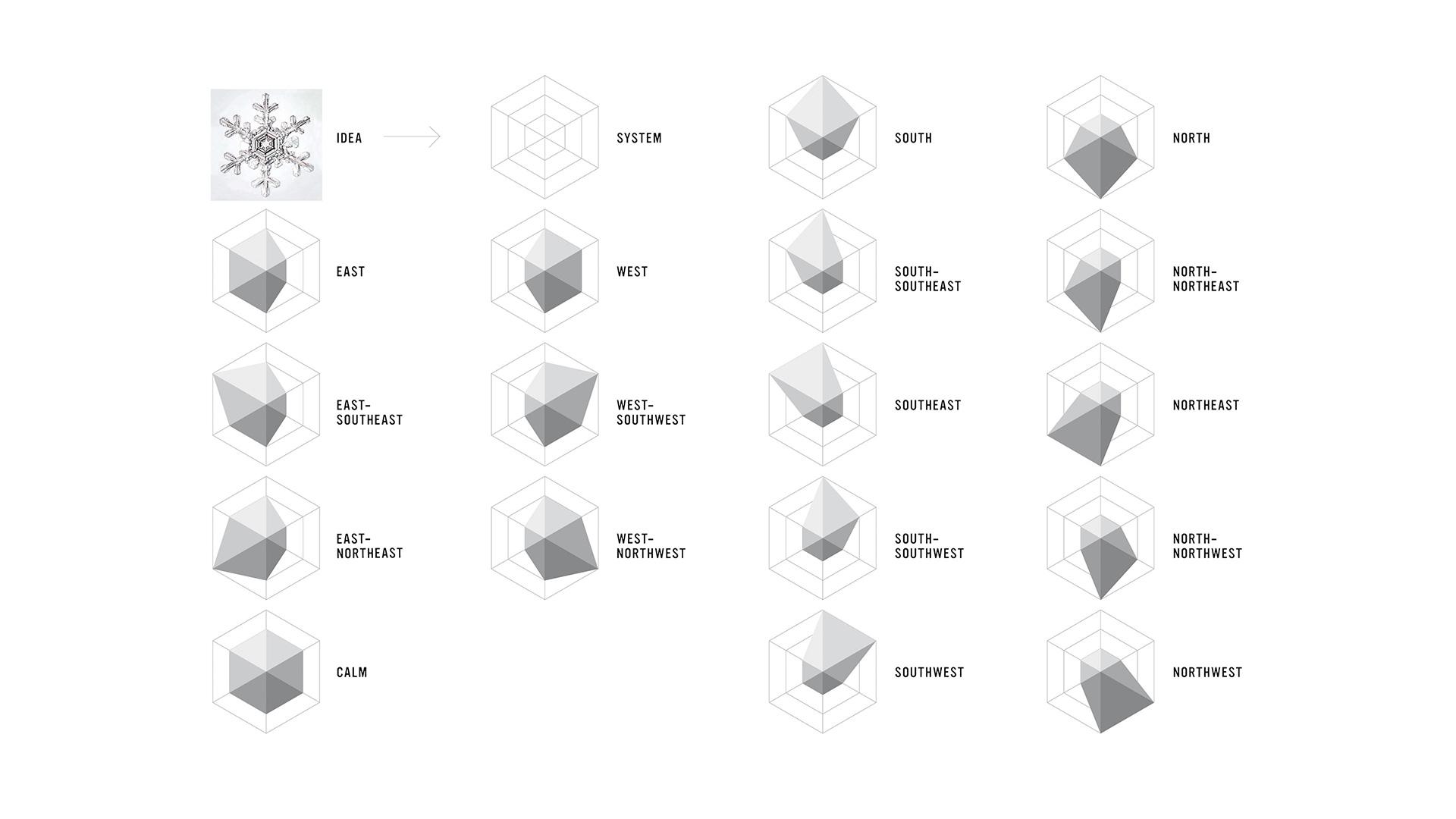 branding-flexible-nordkyn